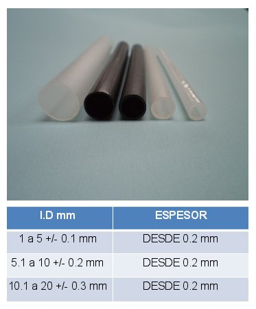 tubos-de-plastico